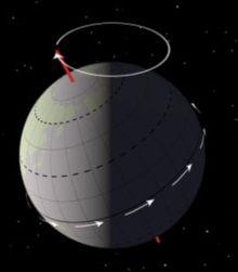 Stellar positioning